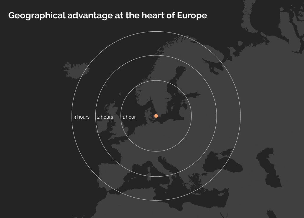 Geographical advantage at the heart of Europe